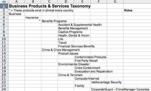AIG_biz_taxonomy